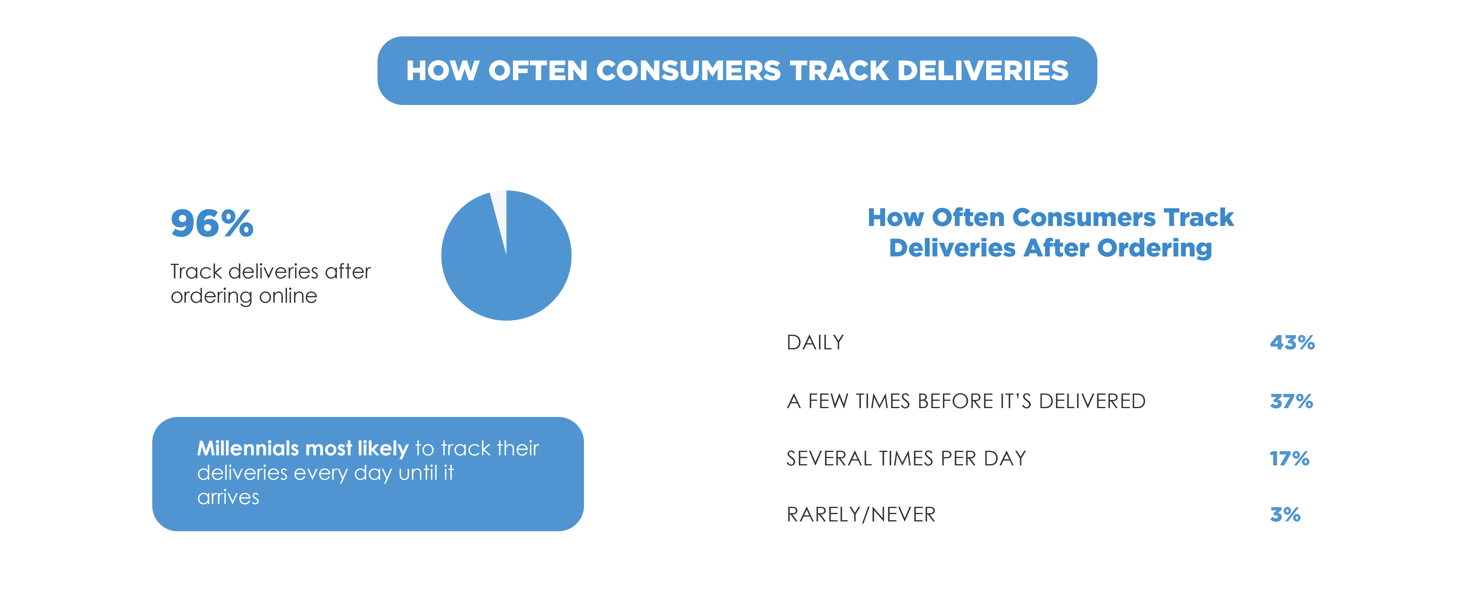 Delivery Tracking-1